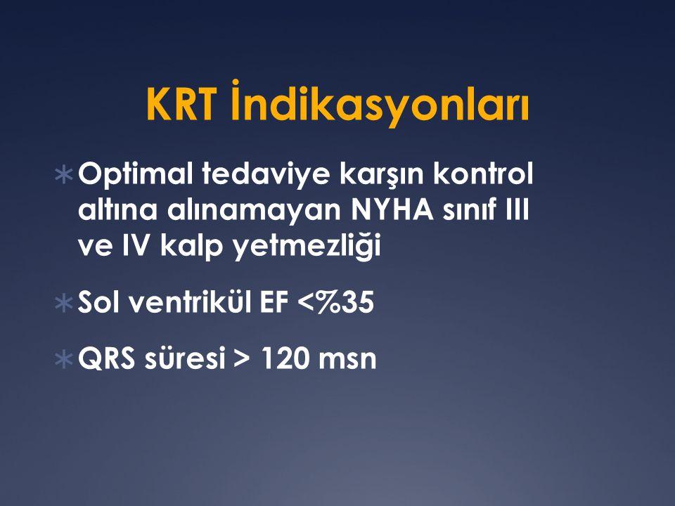 KRT İndikasyonları Optimal tedaviye karşın kontrol altına alınamayan NYHA sınıf III ve IV kalp yetmezliği.