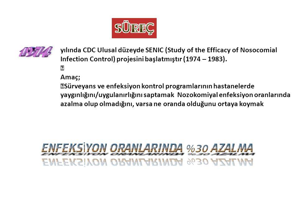 yılında CDC Ulusal düzeyde SENIC (Study of the Efficacy of Nosocomial Infection Control) projesini başlatmıştır (1974 – 1983).