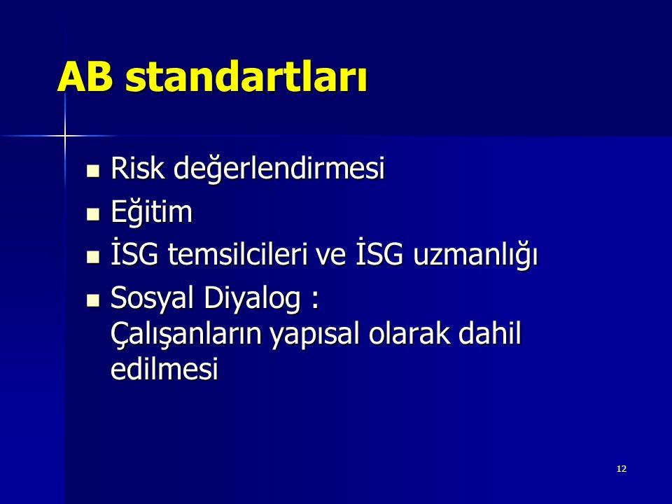 AB standartları Risk değerlendirmesi Eğitim