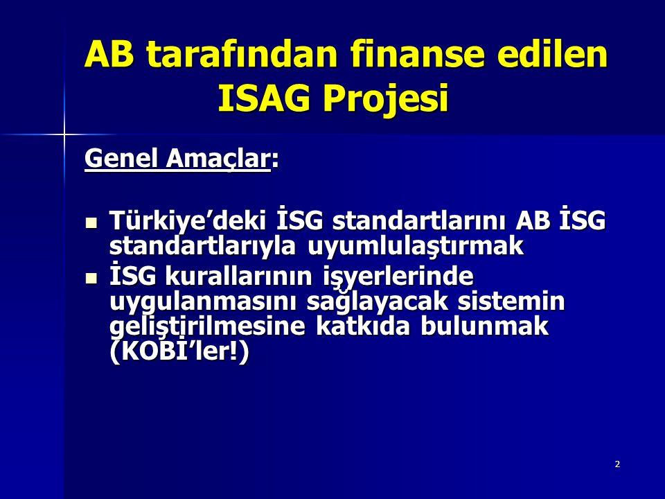 AB tarafından finanse edilen ISAG Projesi