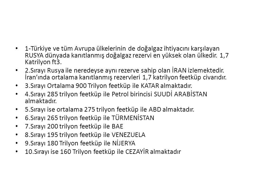 1-Türkiye ve tüm Avrupa ülkelerinin de doğalgaz ihtiyacını karşılayan RUSYA dünyada kanıtlanmış doğalgaz rezervi en yüksek olan ülkedir. 1,7 Katrilyon ft3.