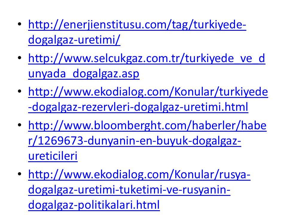 http://enerjienstitusu.com/tag/turkiyede-dogalgaz-uretimi/ http://www.selcukgaz.com.tr/turkiyede_ve_dunyada_dogalgaz.asp.