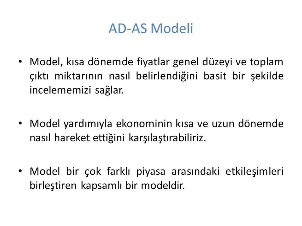 AD-AS Modeli Model, kısa dönemde fiyatlar genel düzeyi ve toplam çıktı miktarının nasıl belirlendiğini basit bir şekilde incelememizi sağlar.