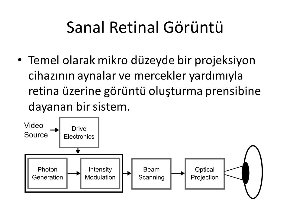 Sanal Retinal Görüntü