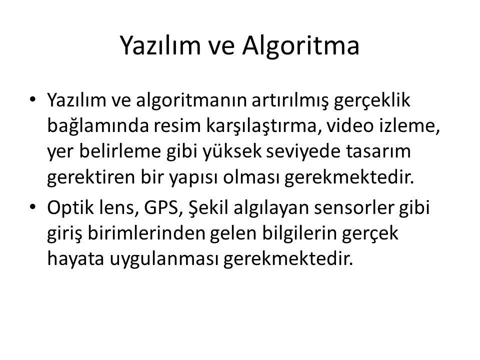 Yazılım ve Algoritma