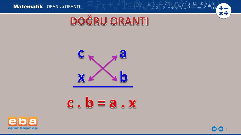 ORAN ve ORANTI DOĞRU ORANTI c a x b c . b = a . x