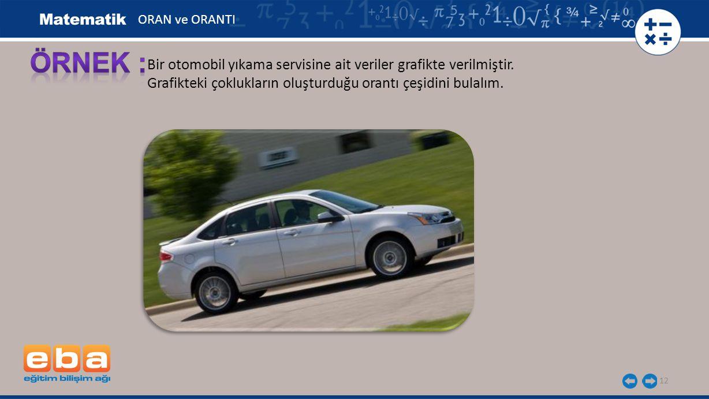 ORAN ve ORANTI ÖRNEK : Bir otomobil yıkama servisine ait veriler grafikte verilmiştir.