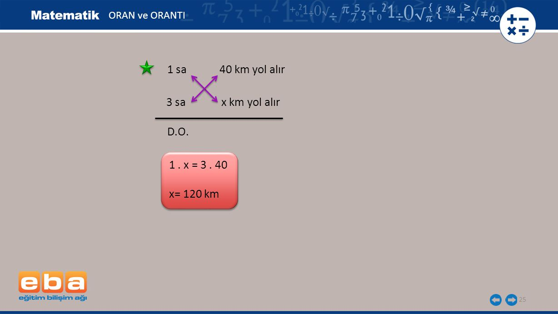 1 sa 40 km yol alır 3 sa x km yol alır D.O. 1 . x = 3 . 40 x= 120 km