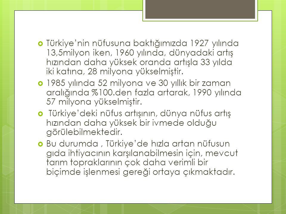 Türkiye'nin nüfusuna baktığımızda 1927 yılında 13,5milyon iken, 1960 yılında, dünyadaki artış hızından daha yüksek oranda artışla 33 yılda iki katına, 28 milyona yükselmiştir.