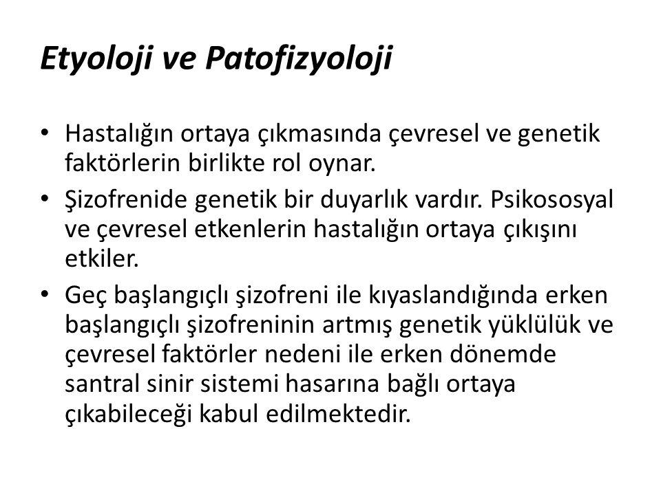 Etyoloji ve Patofizyoloji