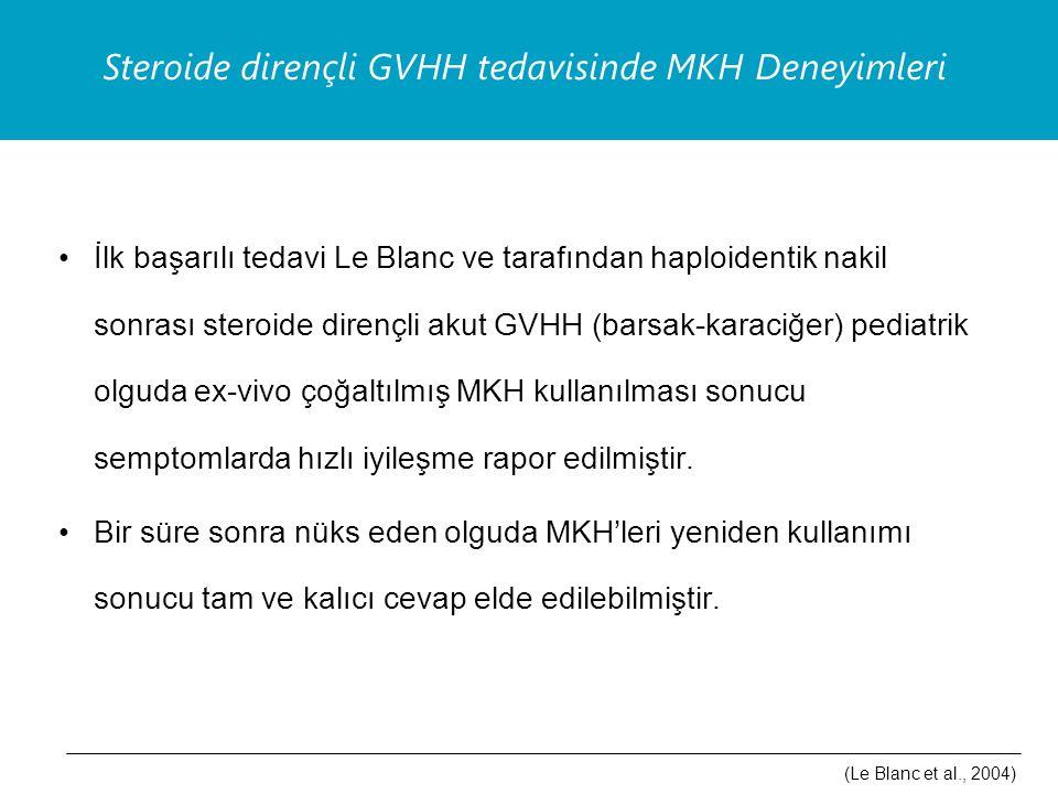 Steroide dirençli GVHH tedavisinde MKH Deneyimleri