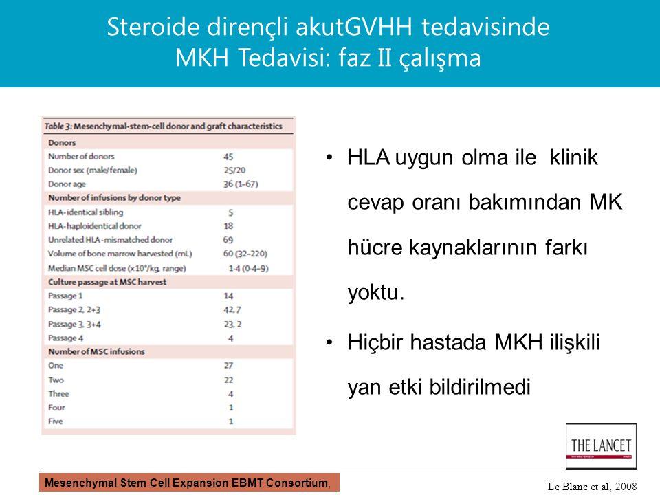 Steroide dirençli akutGVHH tedavisinde MKH Tedavisi: faz II çalışma