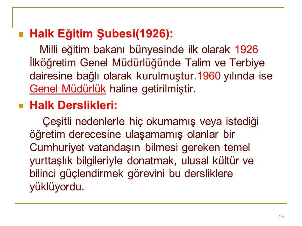Halk Eğitim Şubesi(1926): Halk Derslikleri: