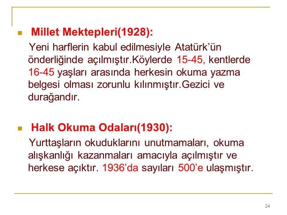 Millet Mektepleri(1928):
