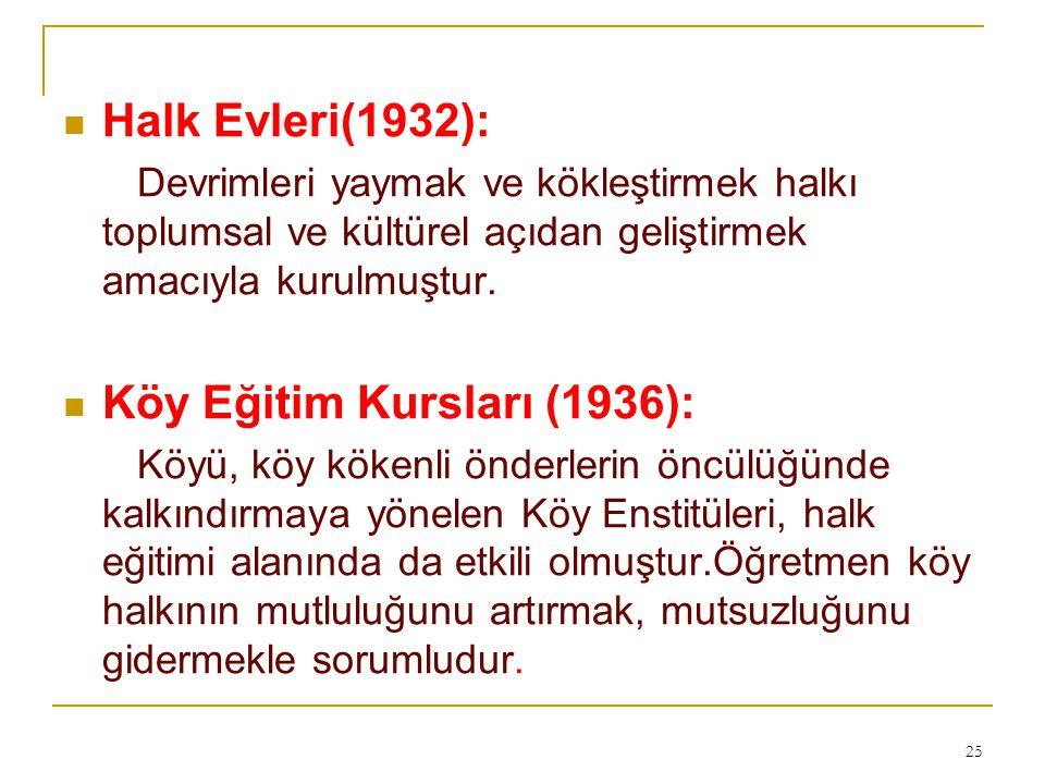 Köy Eğitim Kursları (1936):
