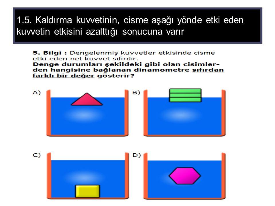 1.5. Kaldırma kuvvetinin, cisme aşağı yönde etki eden kuvvetin etkisini azalttığı sonucuna varır