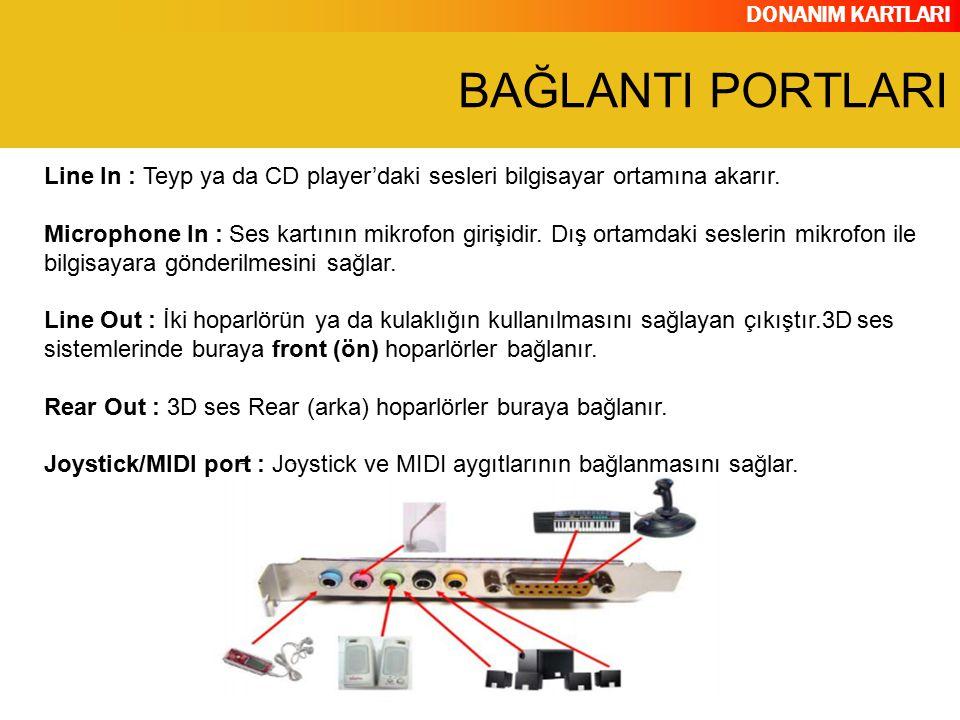 BAĞLANTI PORTLARI Line In : Teyp ya da CD player'daki sesleri bilgisayar ortamına akarır.