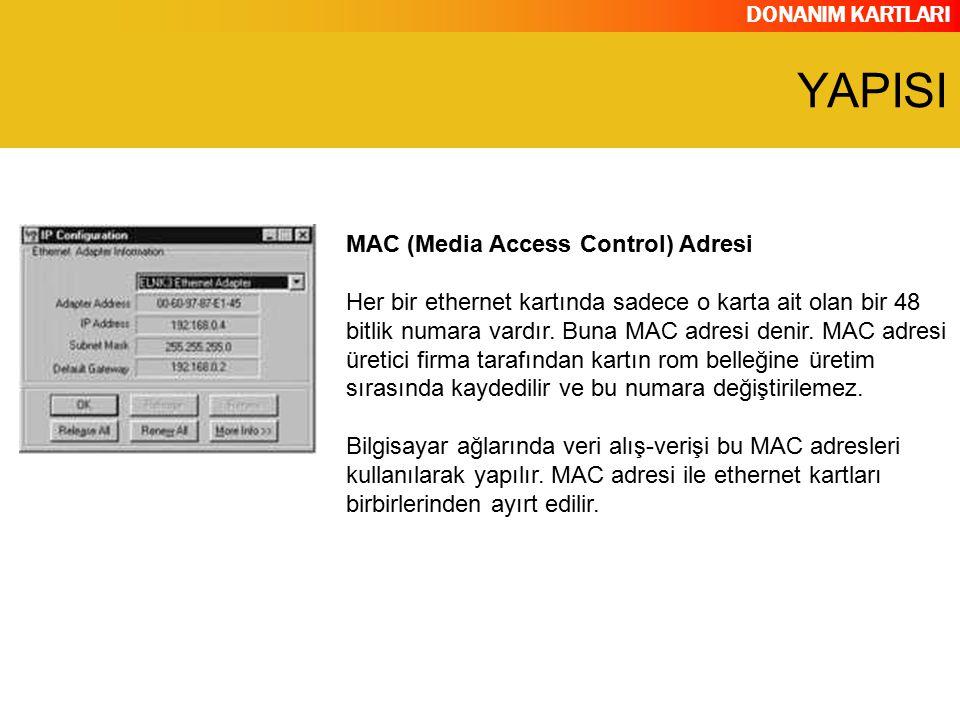 YAPISI MAC (Media Access Control) Adresi