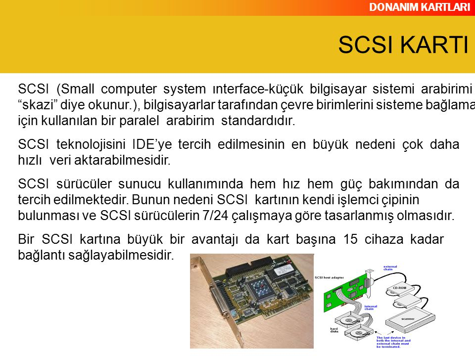 SCSI KARTI