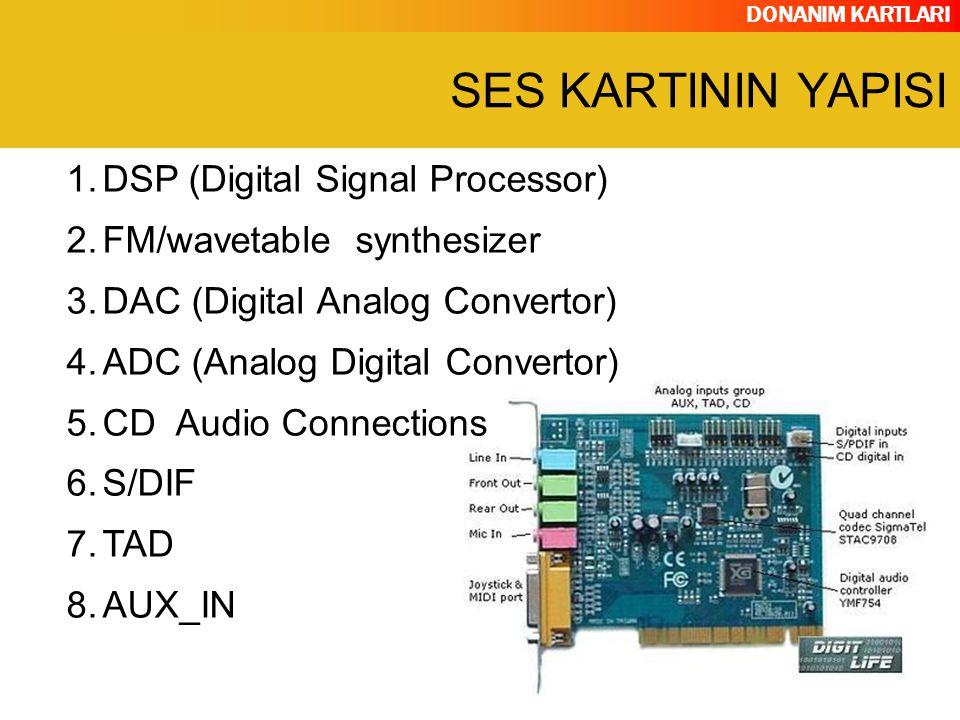 SES KARTININ YAPISI DSP (Digital Signal Processor)