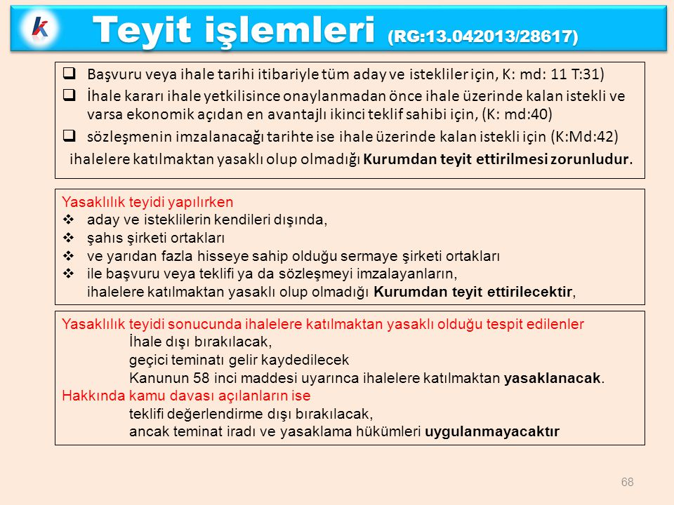Teyit işlemleri (RG:13.042013/28617)
