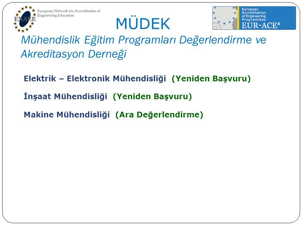 MÜDEK Mühendislik Eğitim Programları Değerlendirme ve Akreditasyon Derneği
