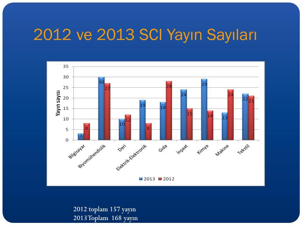 2012 ve 2013 SCI Yayın Sayıları 2012 toplam 157 yayın