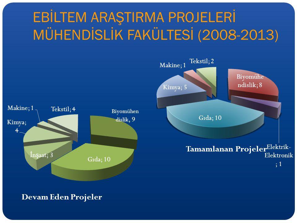 EBİLTEM ARAŞTIRMA PROJELERİ MÜHENDİSLİK FAKÜLTESİ (2008-2013)