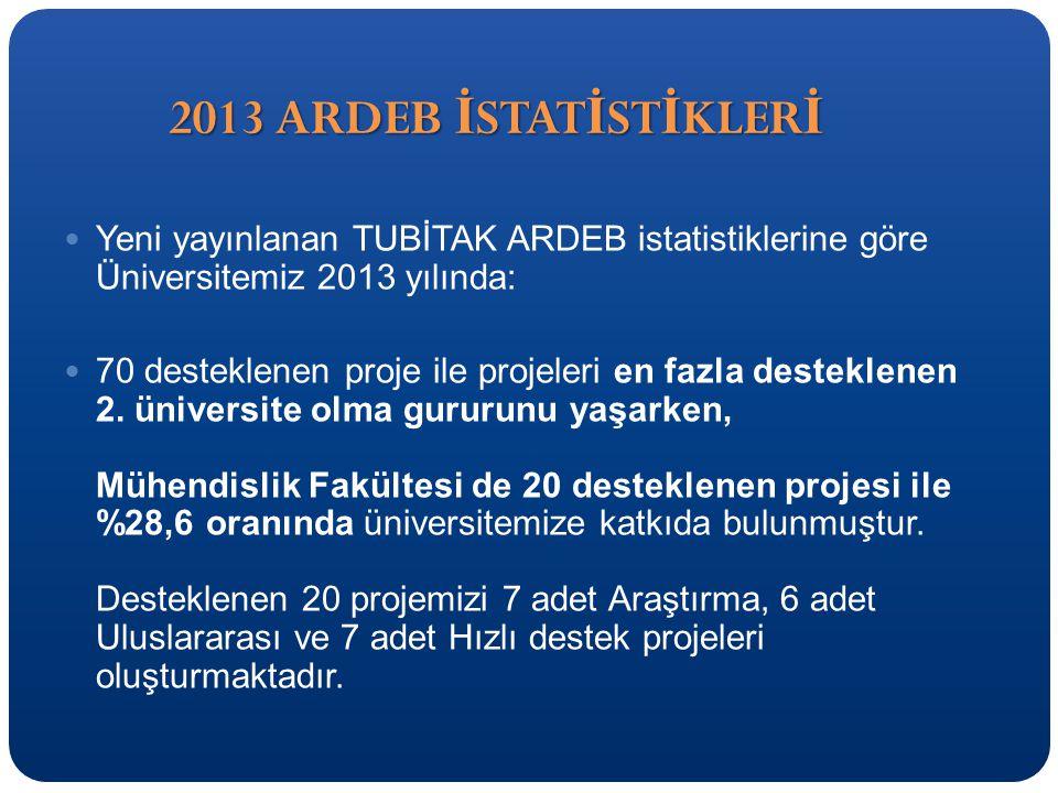 2013 ARDEB İSTATİSTİKLERİ Yeni yayınlanan TUBİTAK ARDEB istatistiklerine göre Üniversitemiz 2013 yılında: