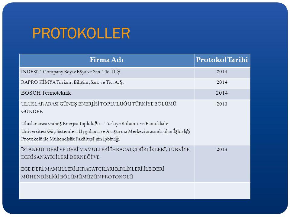 PROTOKOLLER Firma Adı Protokol Tarihi
