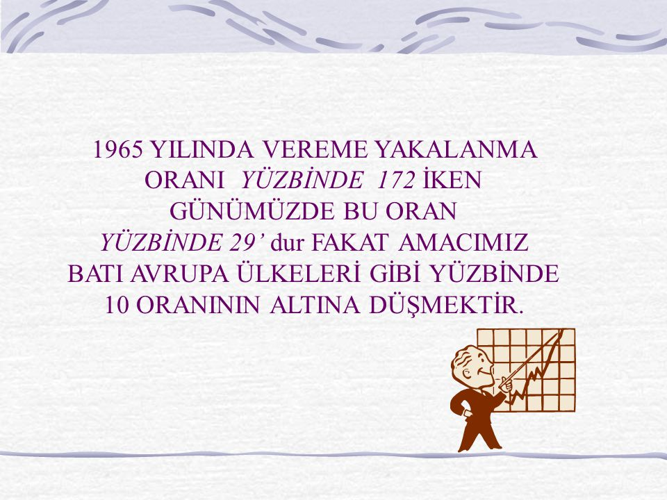 1965 YILINDA VEREME YAKALANMA ORANI YÜZBİNDE 172 İKEN