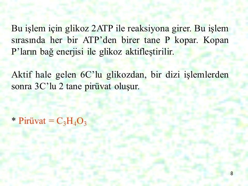 Bu işlem için glikoz 2ATP ile reaksiyona girer