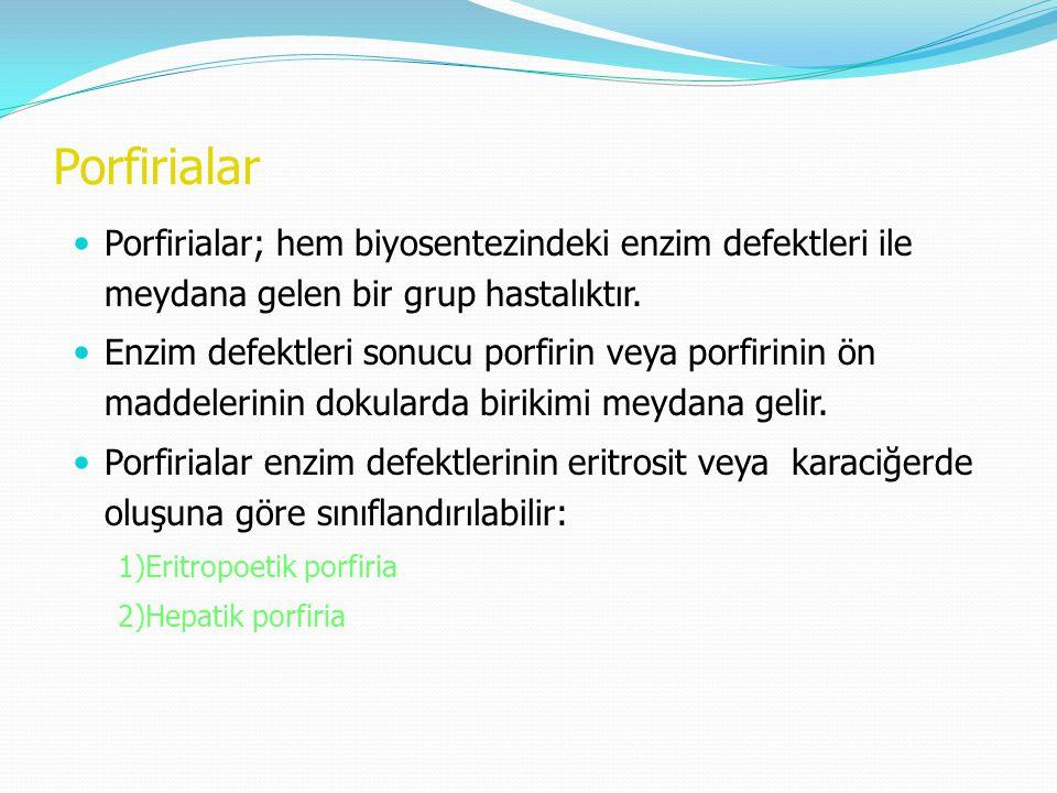 Porfirialar Porfirialar; hem biyosentezindeki enzim defektleri ile meydana gelen bir grup hastalıktır.