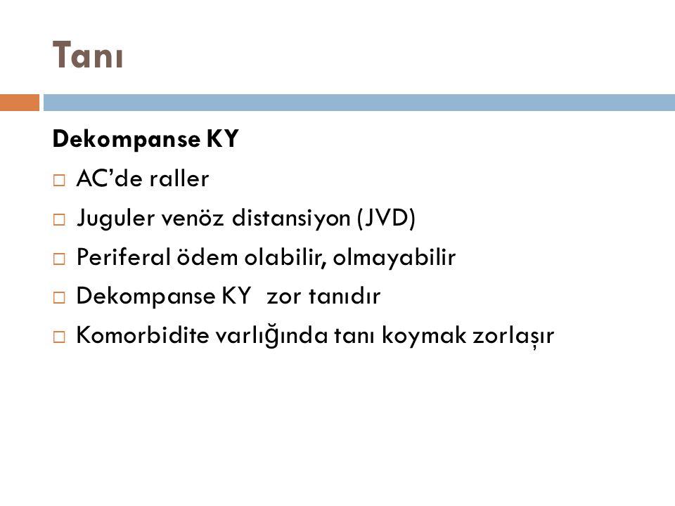 Tanı Dekompanse KY AC'de raller Juguler venöz distansiyon (JVD)