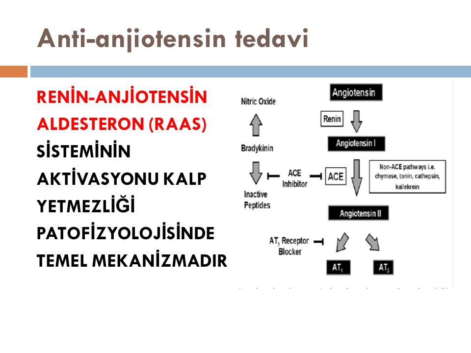 Anti-anjiotensin tedavi