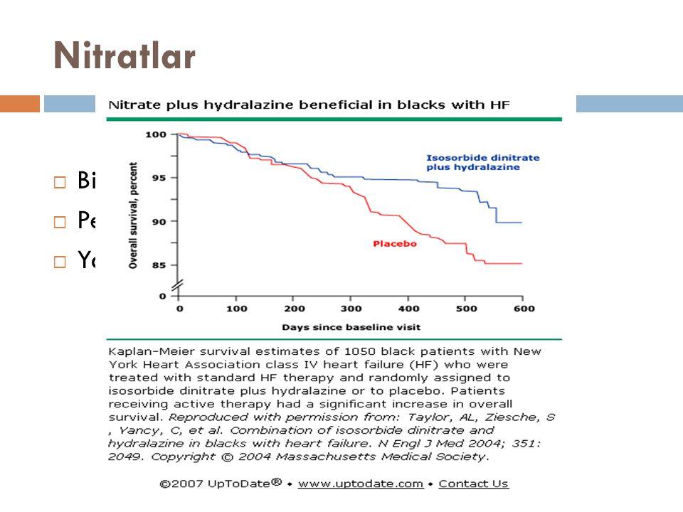 Nitratlar Birlikte bulunan anginanın tedavisi