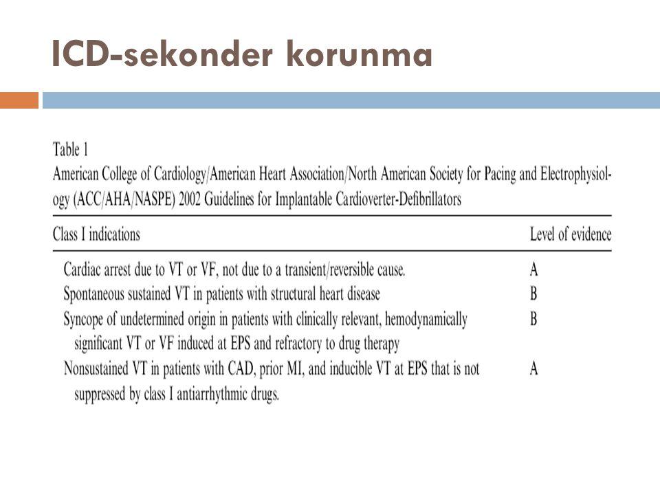 ICD-sekonder korunma