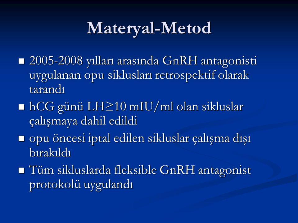 Materyal-Metod 2005-2008 yılları arasında GnRH antagonisti uygulanan opu siklusları retrospektif olarak tarandı.
