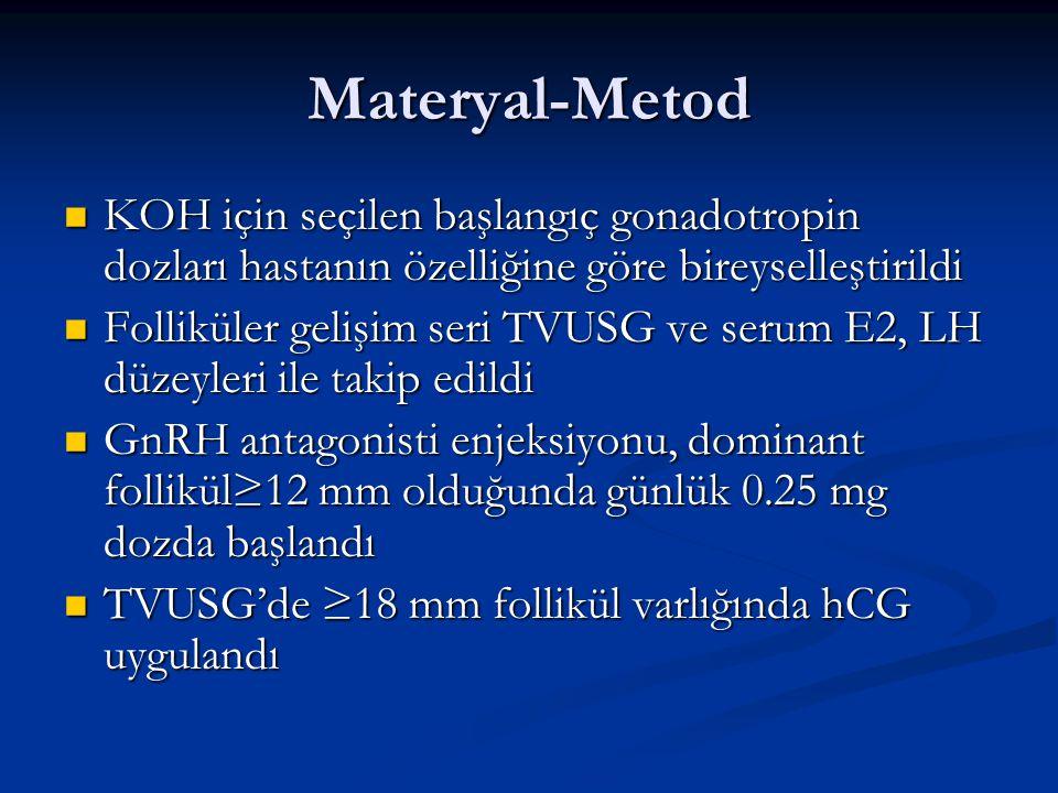 Materyal-Metod KOH için seçilen başlangıç gonadotropin dozları hastanın özelliğine göre bireyselleştirildi.