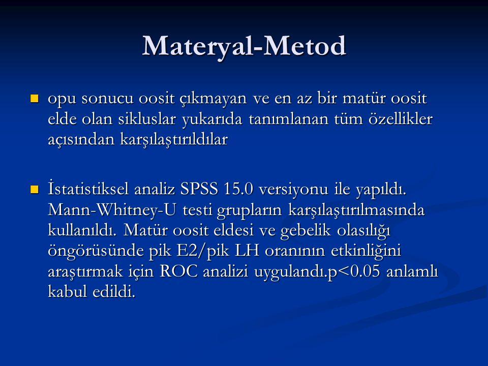 Materyal-Metod opu sonucu oosit çıkmayan ve en az bir matür oosit elde olan sikluslar yukarıda tanımlanan tüm özellikler açısından karşılaştırıldılar.
