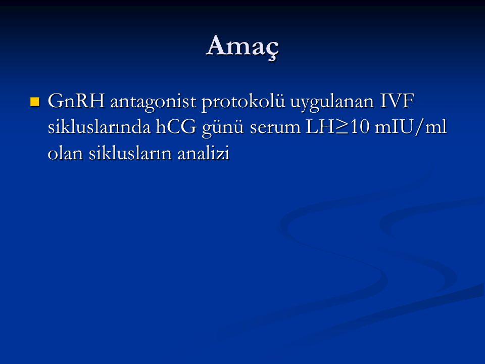 Amaç GnRH antagonist protokolü uygulanan IVF sikluslarında hCG günü serum LH≥10 mIU/ml olan siklusların analizi.