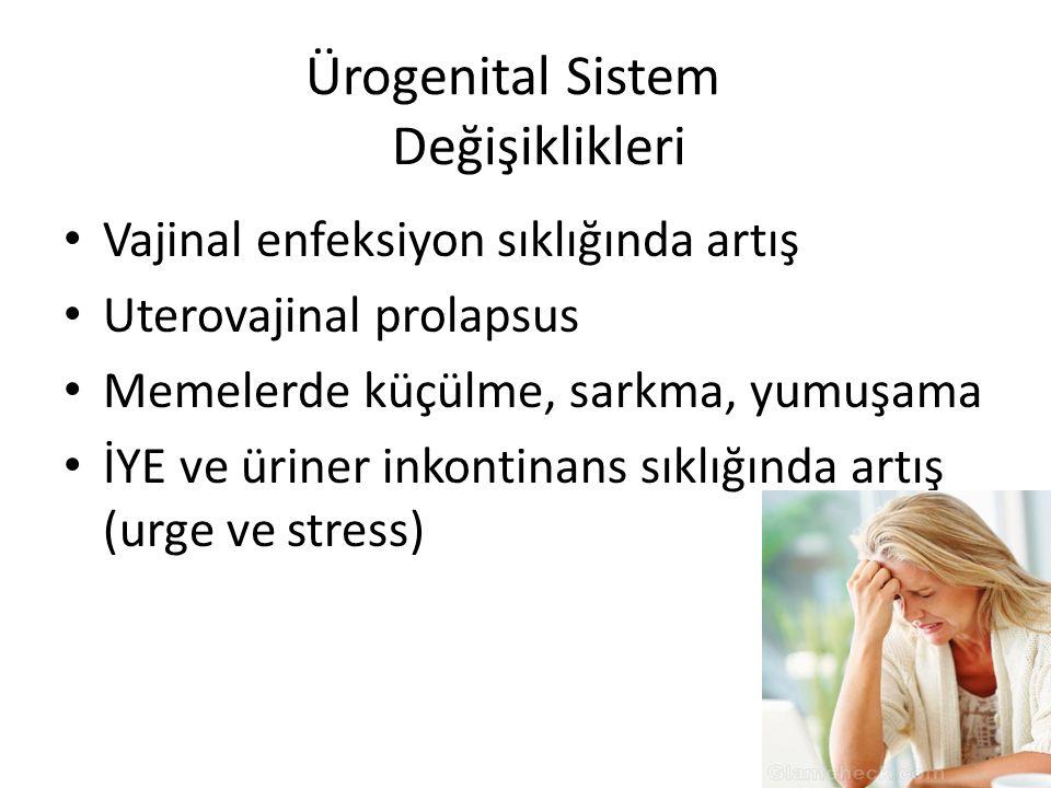 Ürogenital Sistem Değişiklikleri