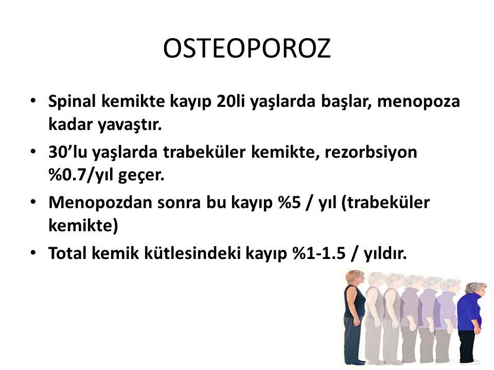 OSTEOPOROZ Spinal kemikte kayıp 20li yaşlarda başlar, menopoza kadar yavaştır. 30'lu yaşlarda trabeküler kemikte, rezorbsiyon %0.7/yıl geçer.