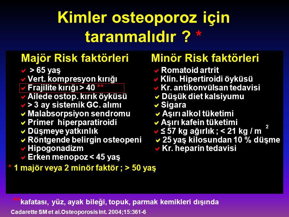 Kimler osteoporoz için taranmalıdır *