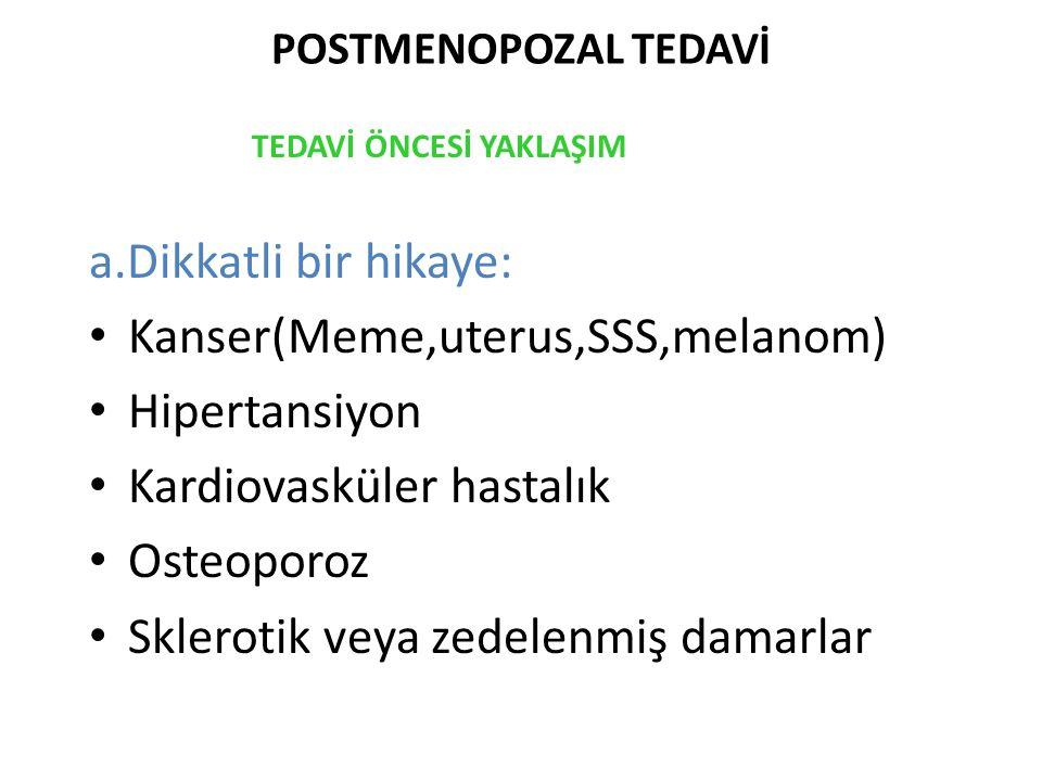 Kanser(Meme,uterus,SSS,melanom) Hipertansiyon Kardiovasküler hastalık