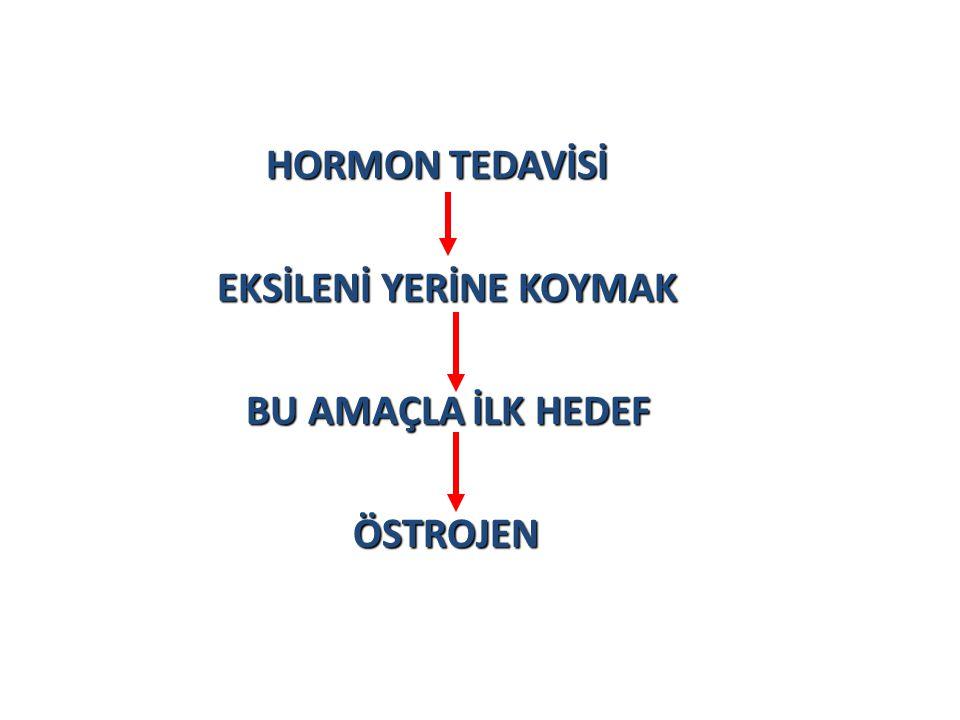 HORMON TEDAVİSİ EKSİLENİ YERİNE KOYMAK BU AMAÇLA İLK HEDEF ÖSTROJEN