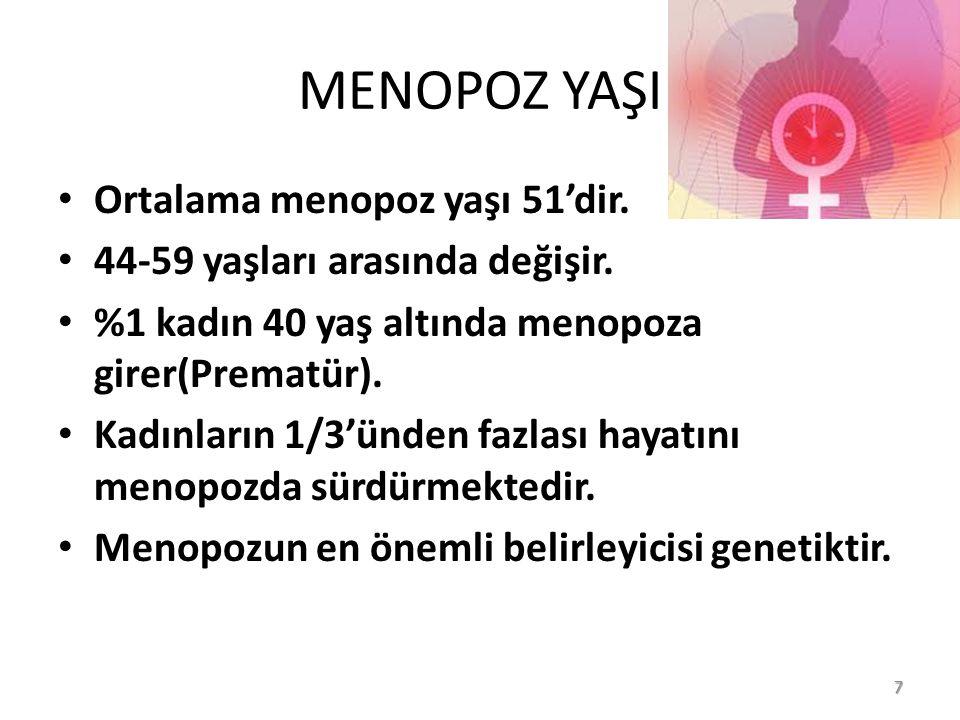MENOPOZ YAŞI Ortalama menopoz yaşı 51'dir.