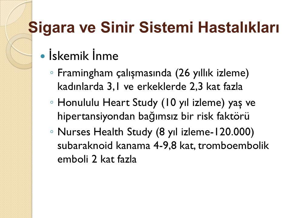 Sigara ve Sinir Sistemi Hastalıkları