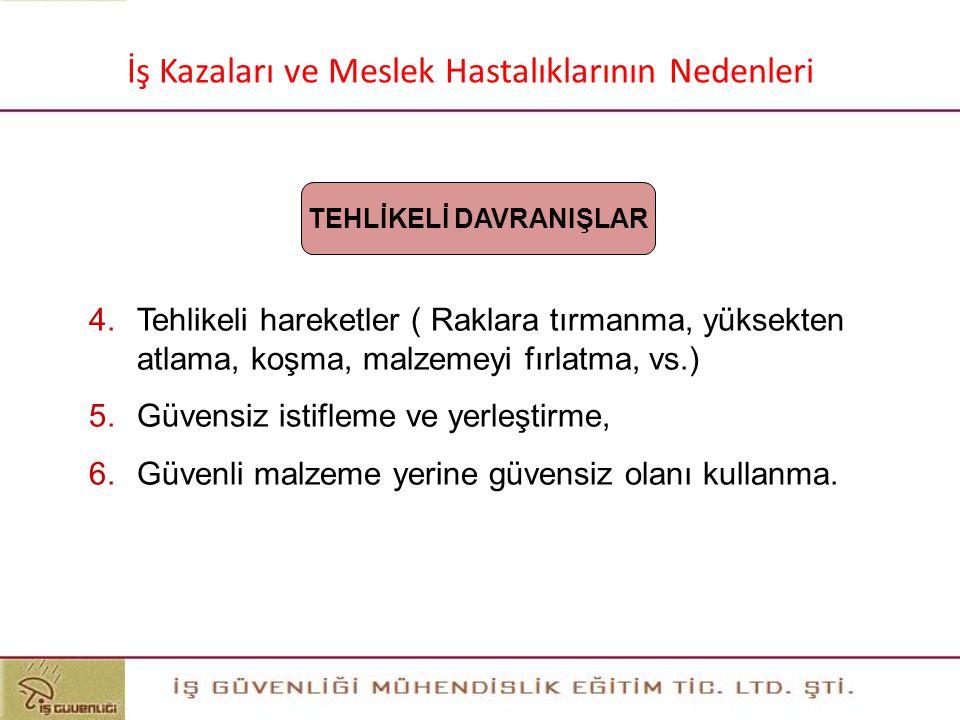 TEHLİKELİ DAVRANIŞLAR