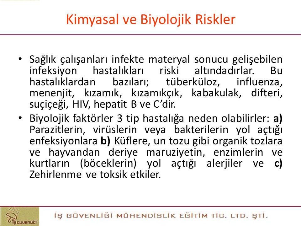 Kimyasal ve Biyolojik Riskler